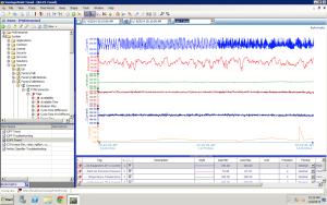 Rockwell data historian software