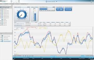 Pi Data Historian Software